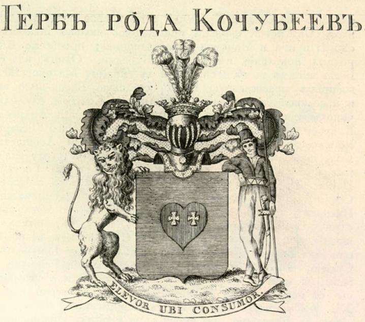 180 років від дня смерті благодійника і громадського діяча Семена ...